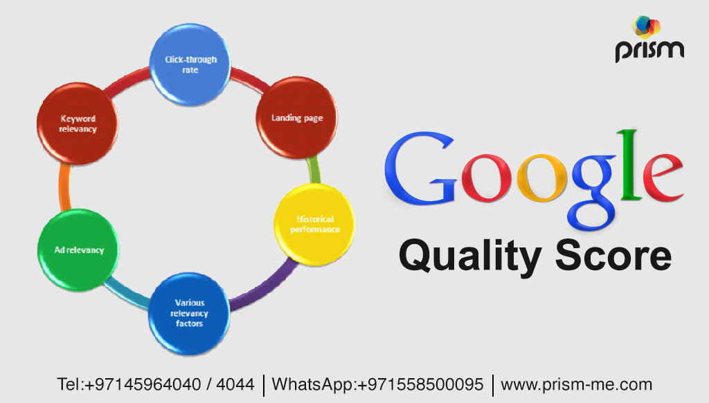 Google Ads Quality Score Strategy