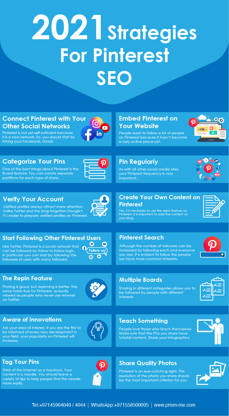 Strategies for Pintrest SEO Infograpic 2021
