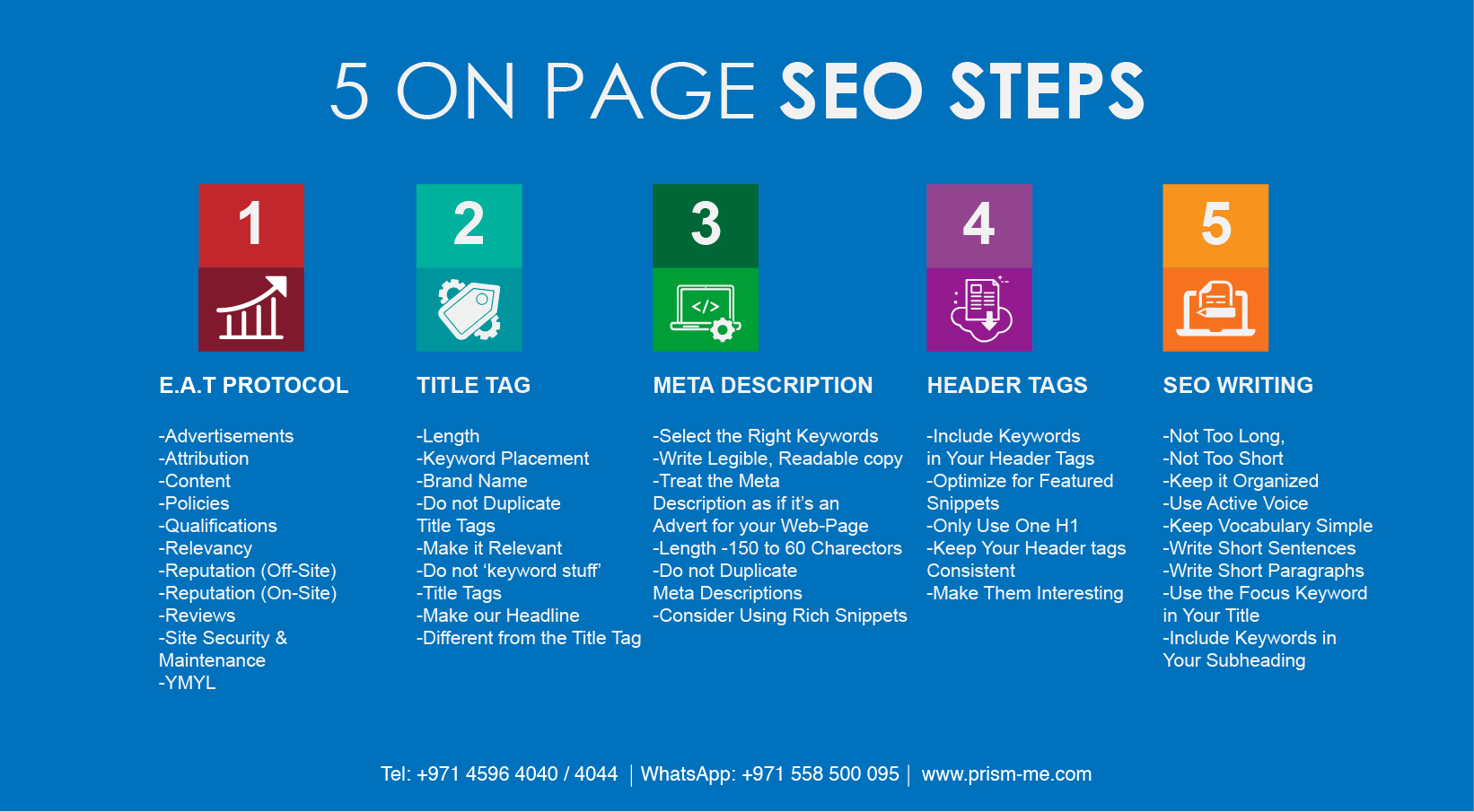 10 Important SEO Factors in 2021 infographic